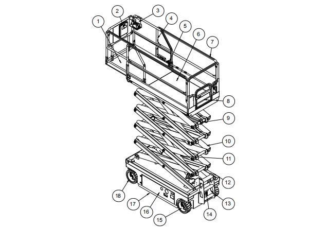 剪叉式升降车构造