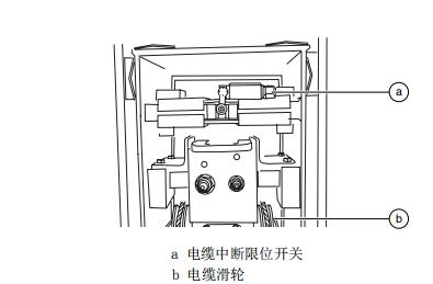 电缆中断限位开关和电缆滑轮
